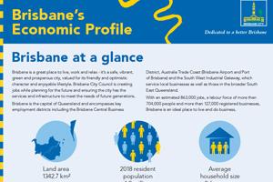 Brisbane economic profile
